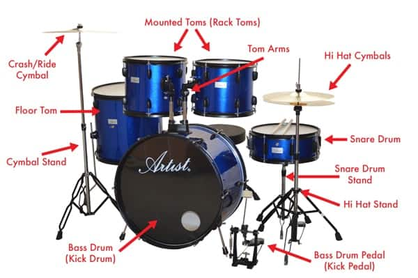 Drum Set Components